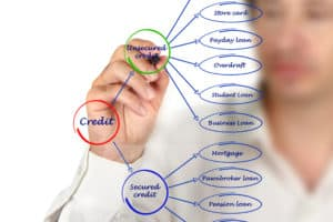 What You Need to Know About Payday Loan?